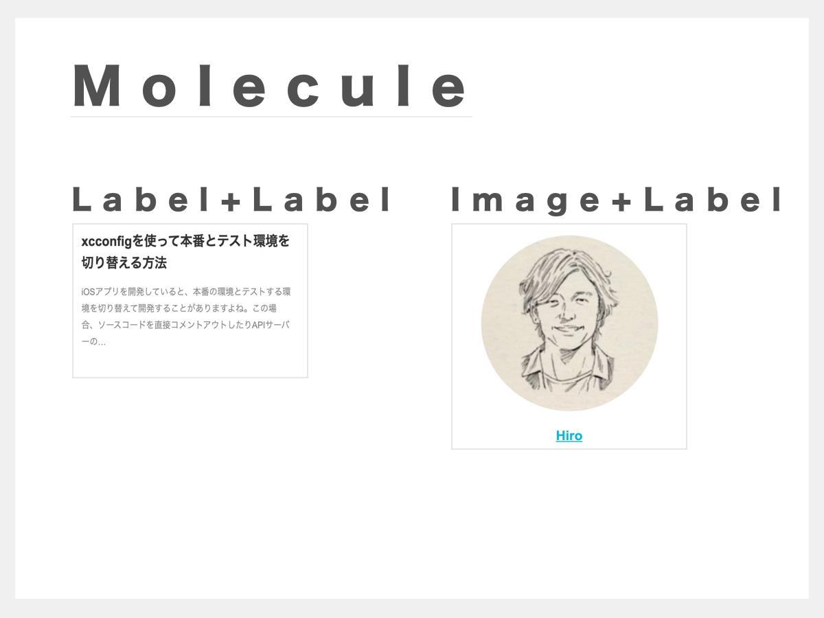 atomic-design-molecules1
